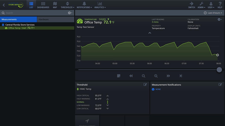 Offsite Monitoring Screenshot